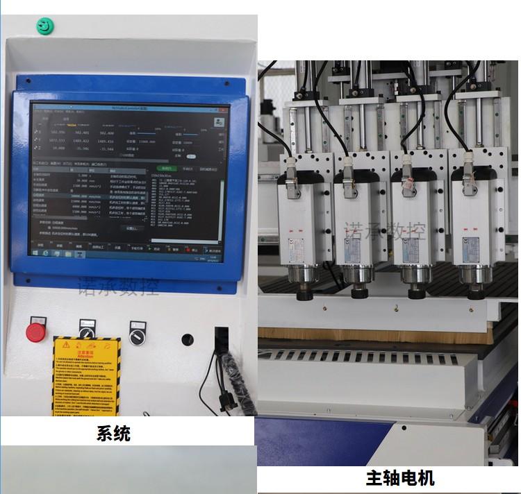 [四工序开料机和双工序加排钻包]做柜体哪个比较合适64070572
