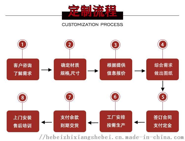 定制流程002_副本.jpg