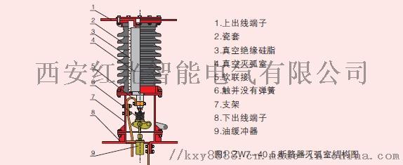 ZW7-40.5/630-2500A35KV断路器78486355