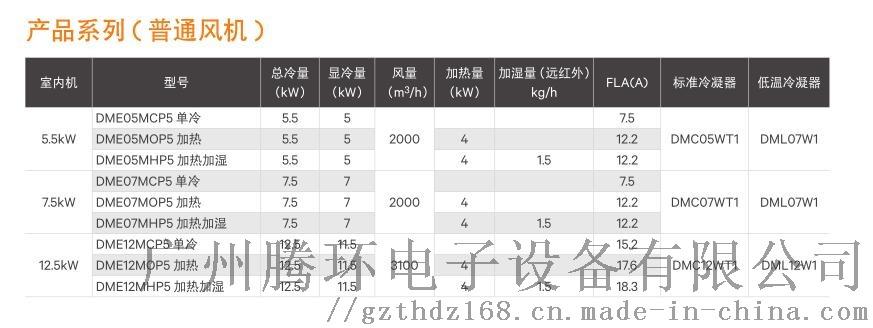 艾默生機房精密空調 維諦DME05MOP5 5.5KW加熱2P三相輸入104621405