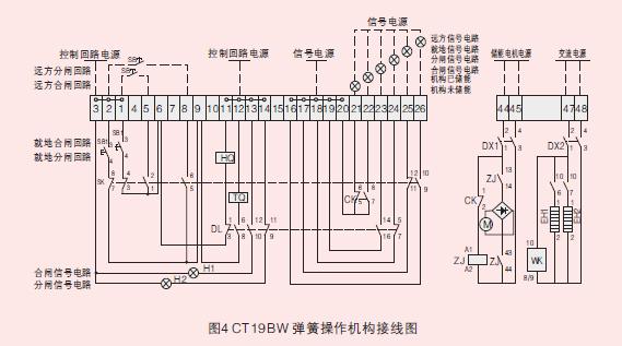 ZW7-40.5/630-2500A35KV断路器78486485