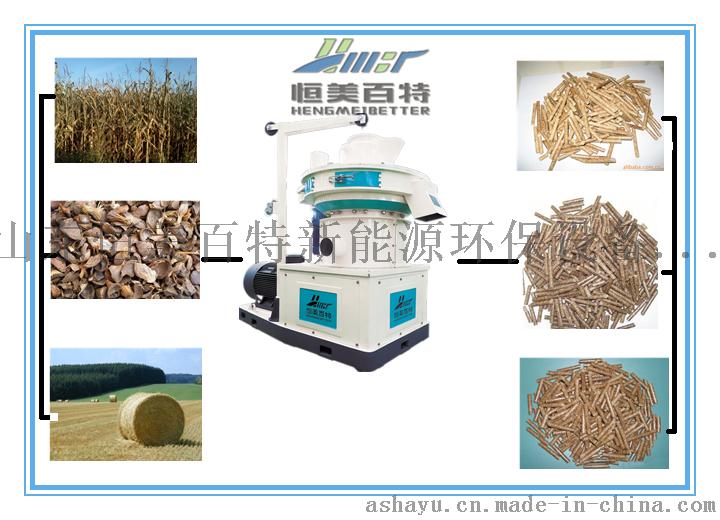 创业帮手木屑颗粒机 生物质颗粒机价格37862802