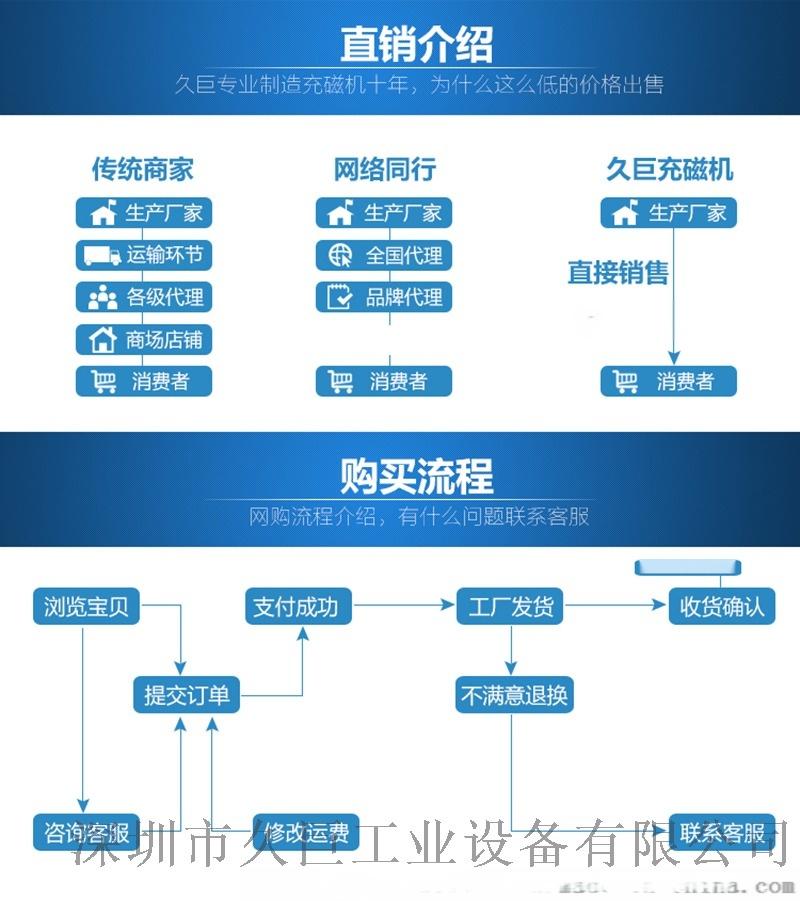 直銷介紹+購買流程.jpg