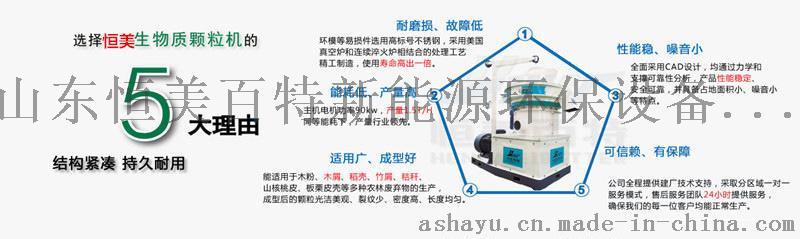 创业帮手木屑颗粒机 生物质颗粒机价格37863232