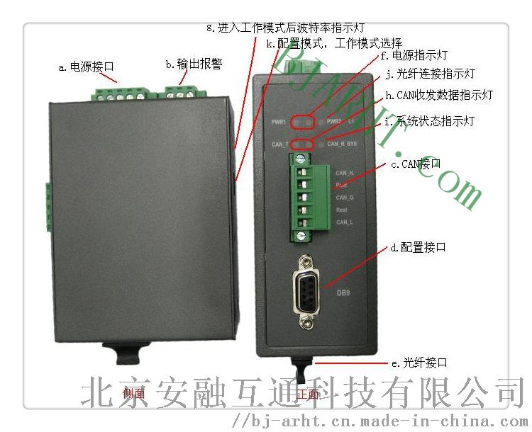 CAN光纤2.0接口说明.jpg