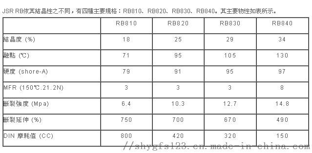 RB系列原厂物性5.JPG