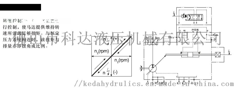 A4V DS1 控制方式.png