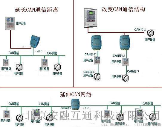 CANbus总线中继器 延长器 放大器87428405