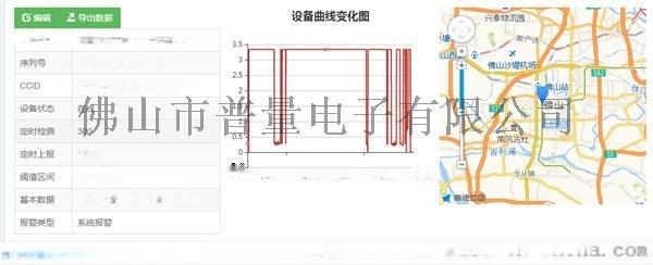 GPRS低功耗无线液位传感器92397425