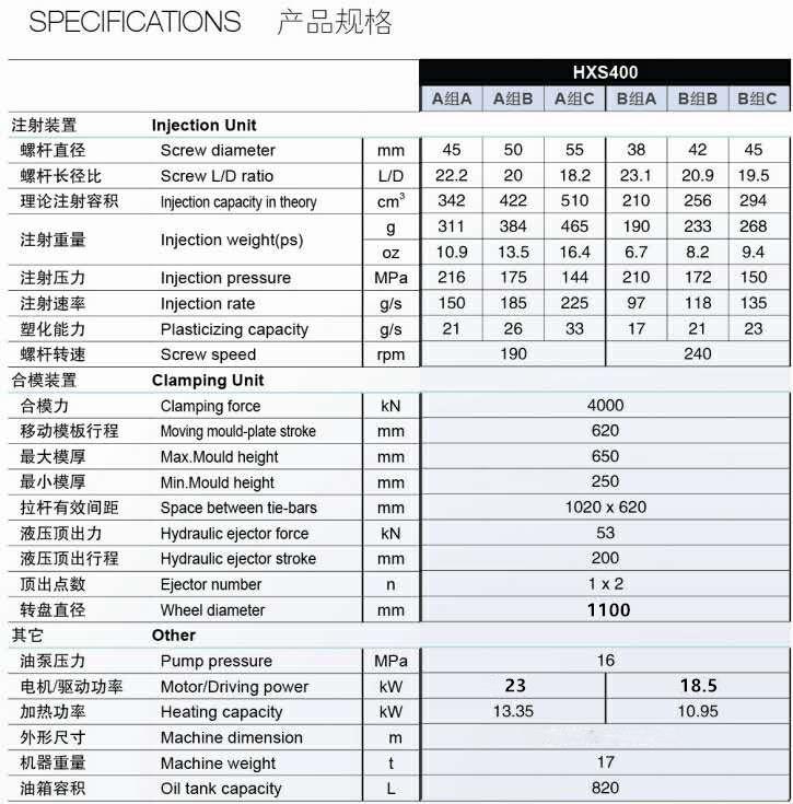 海雄,伺服节能型,日用品注塑机 HXS400148162375