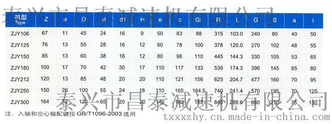 山西水泥搅拌用ZJY212-12.5-S齿轮减速机769859835