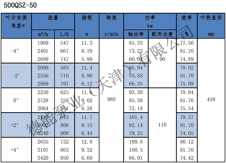 QSZ简易轴流泵参数表500QSZ-50.jpg