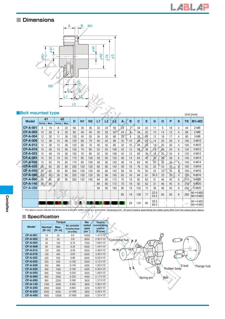 CF-A直孔型联轴器组合件参数.jpg