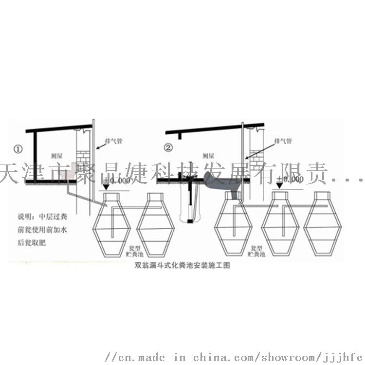 榆林市农村改厕双翁漏斗式卫生厕所84255645