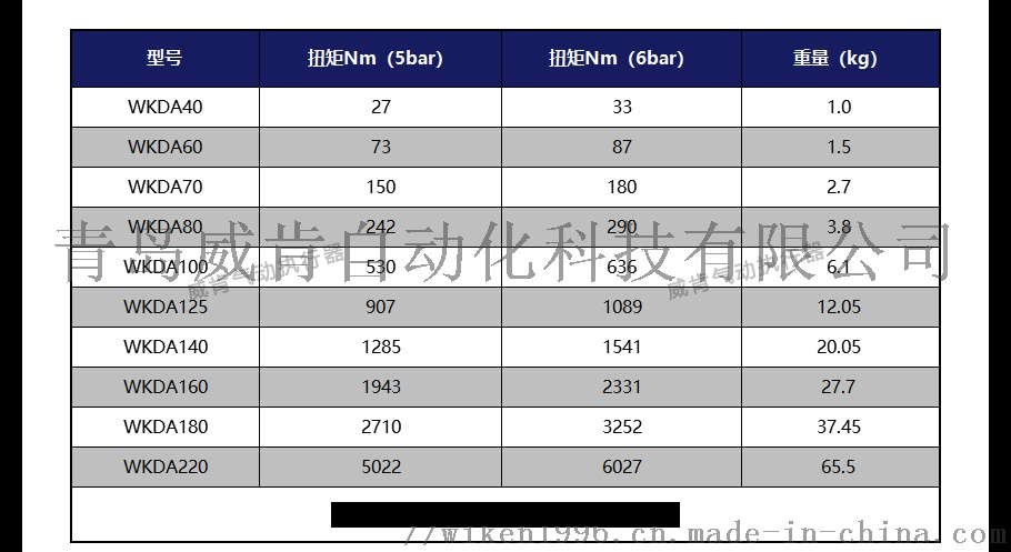 不锈钢法兰式气动蝶阀厂家直销可以定制101964932