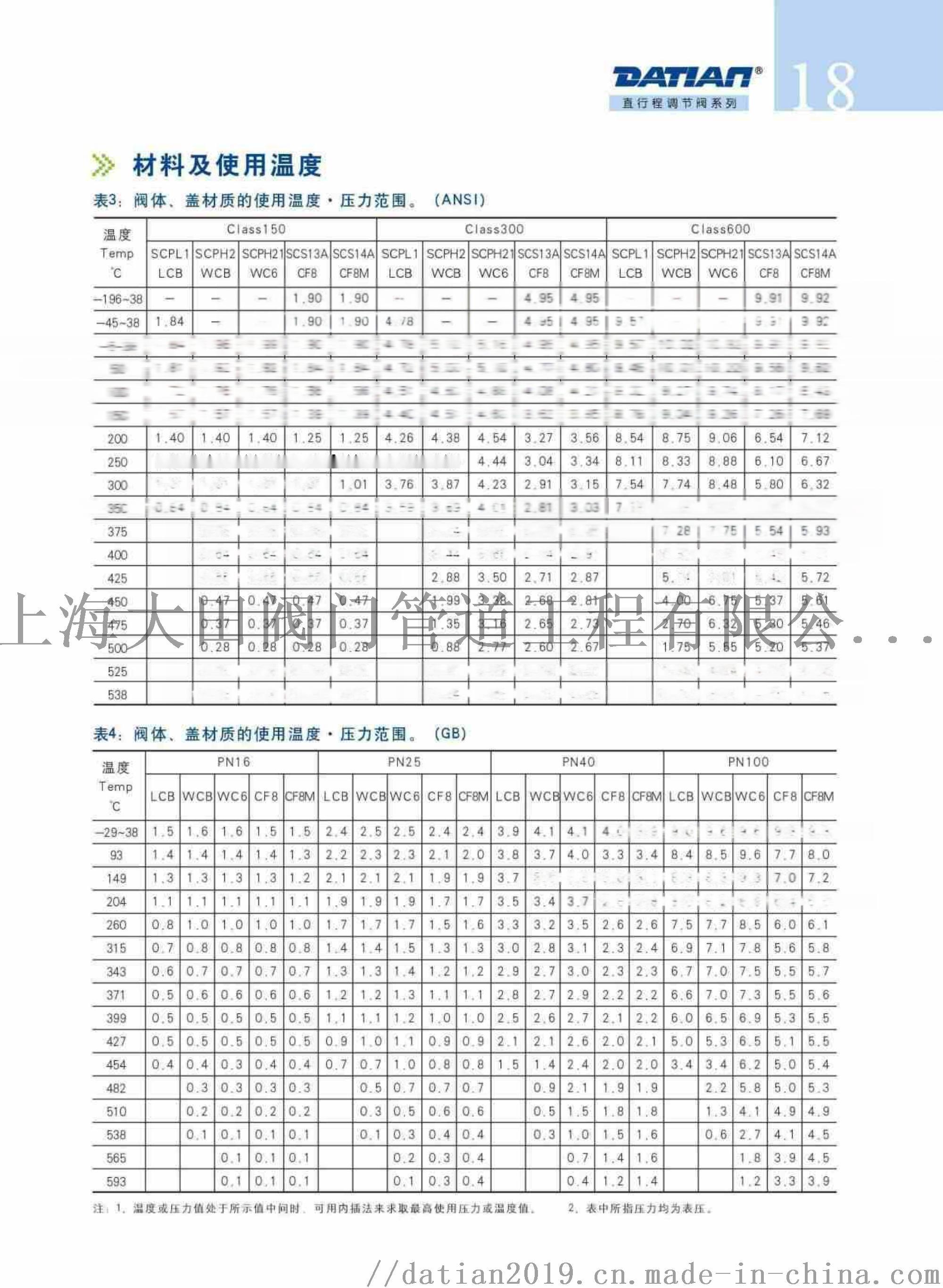 调节阀样本_12版 -单开页[邮件]_26.jpg