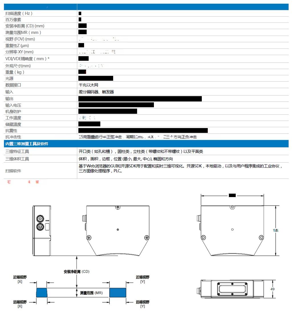 LMI Gocator3D视觉传感器报价,型号115871435