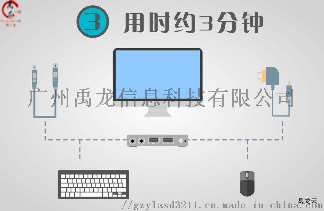 桌面虛擬化解決方案 云終端解決方案 云桌面系統85400455