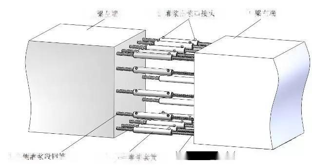 装配式建筑钢筋连接用套筒灌浆料.jpg