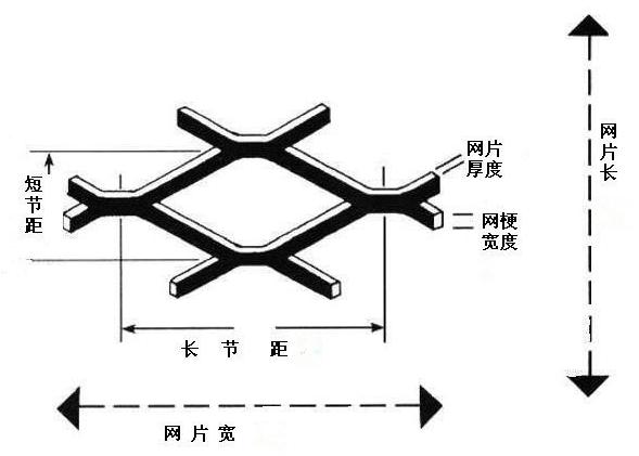 钢板网尺寸图