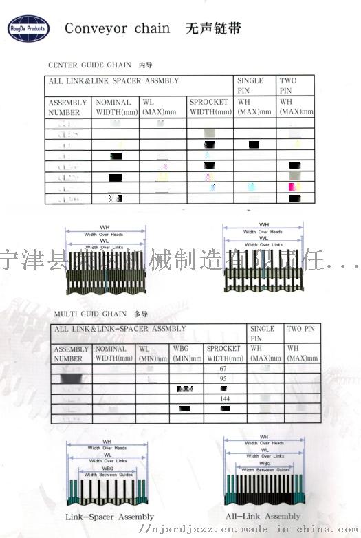 齿形链带选型表.png