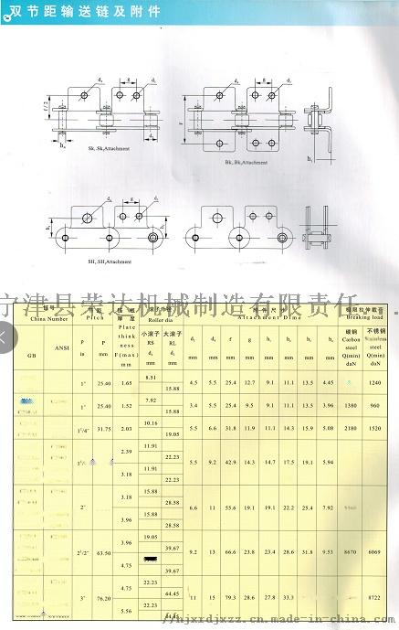 双节距输送链散件数据选型表.png
