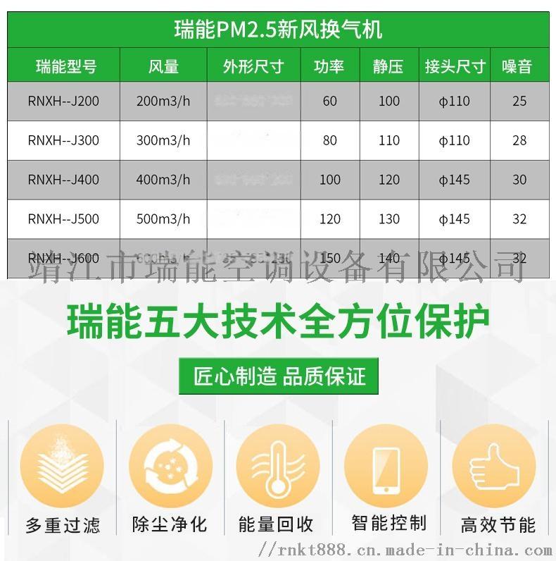 江苏瑞能新风系统家用全热交换器PM2.5净化新风机103662642
