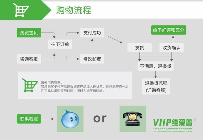 购物流程12.jpg