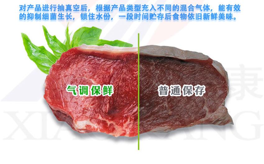 封盒肉制品保鲜.jpg