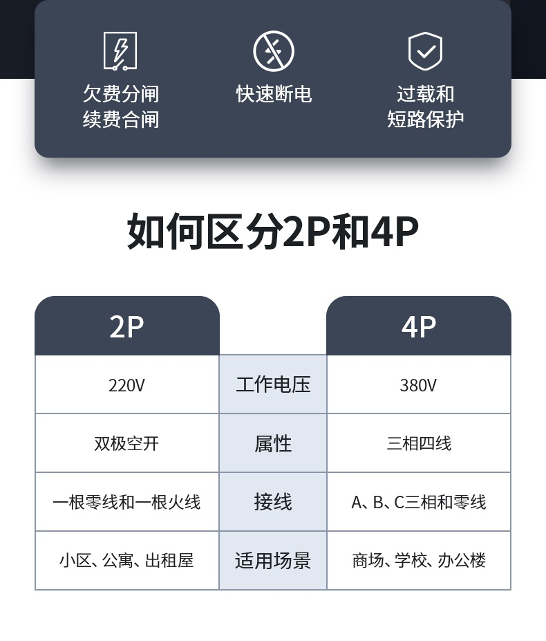 威胜智能微断-PC端详情_03.jpg