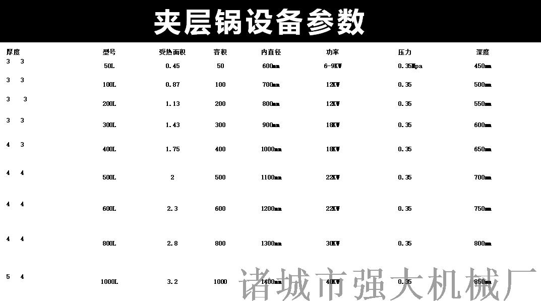 夹层锅参数.png