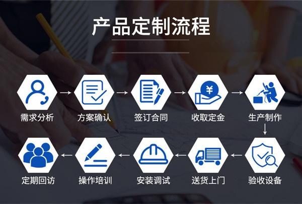 產品定製流程_副本.jpg