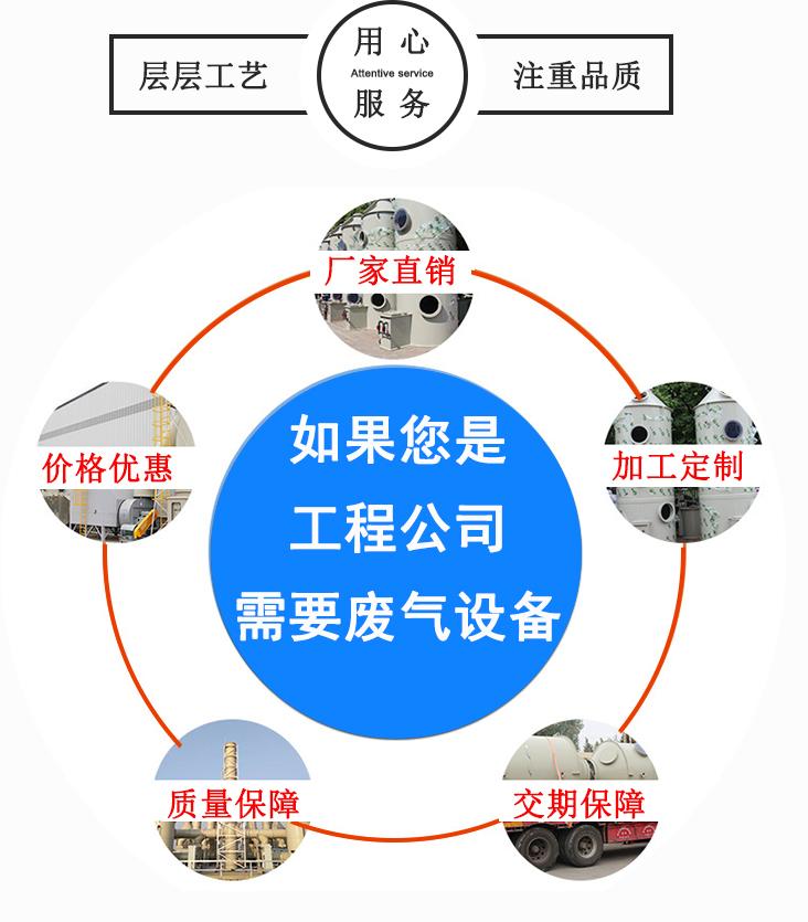 脉冲布袋除尘器详情_04.jpg