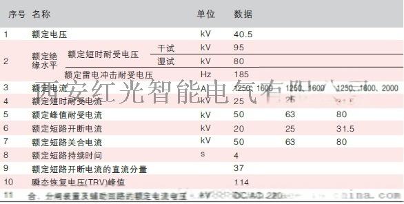 ZW7-40.5/630-2500A35KV断路器78486325