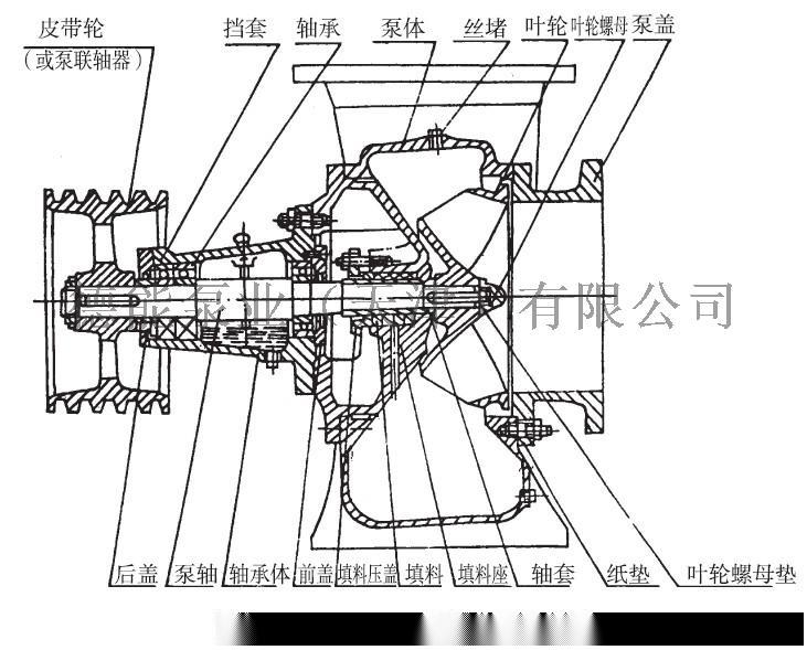 500HW混流泵生产厂家757918402