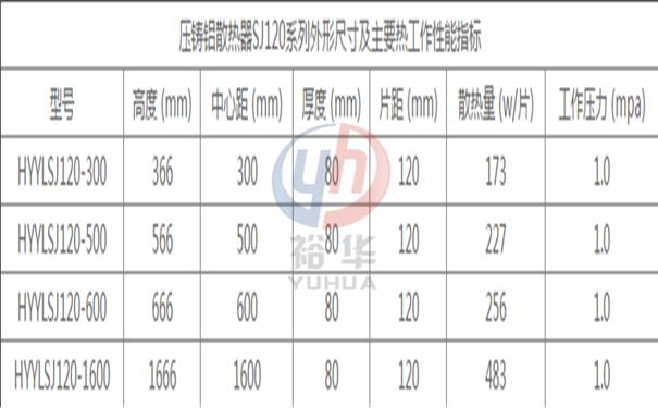 压铸铝sj120.png