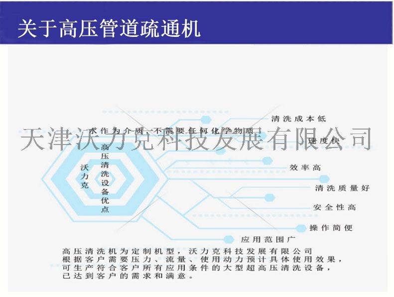 四川成都酒店管道高压水疏通机100747722
