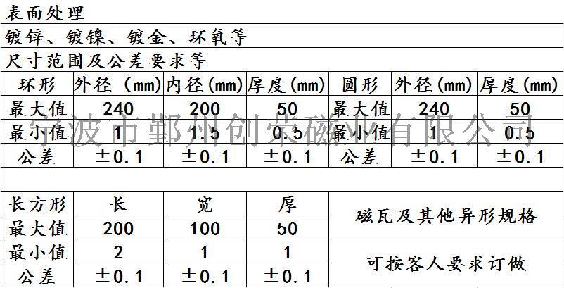 钕铁硼面包型永磁铁 宁波创荣面包型永磁铁103963792