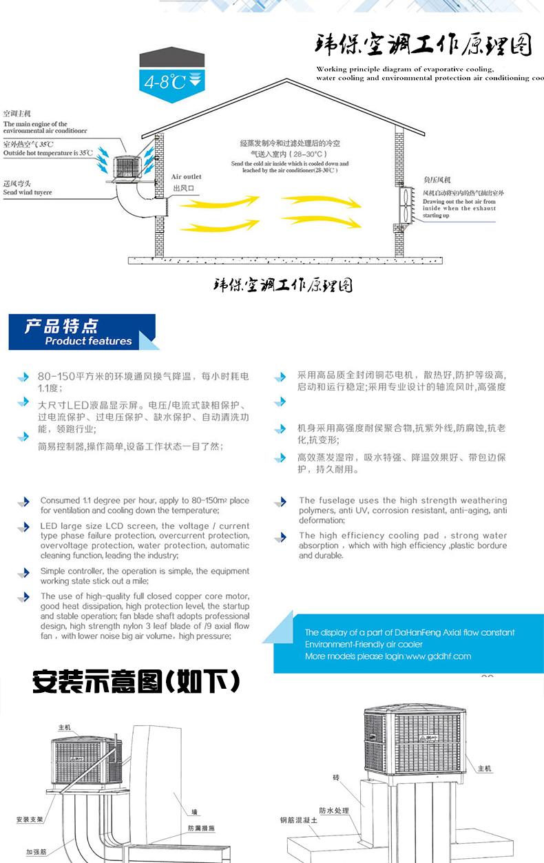 固定式冷氣機---藍18-23_12.jpg