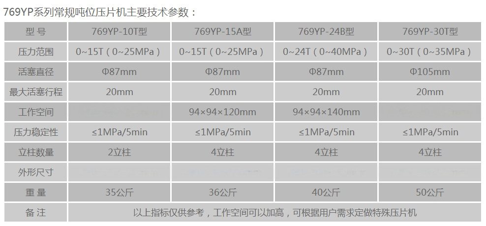 實驗室臺式壓片機 769YP-15A手動壓片機127173345