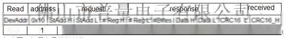 低功耗压力传感器PT500-54058756685