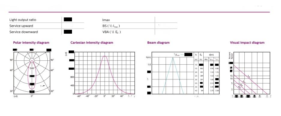 配光曲線1.png