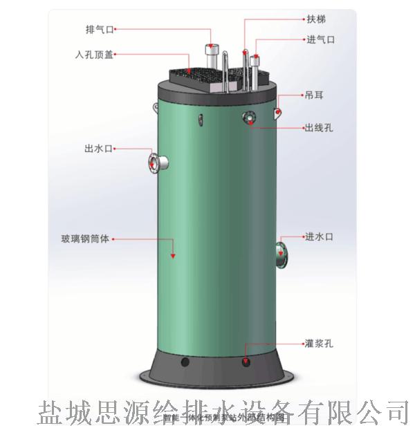 河南一體化污水預製泵站生產廠家816966275