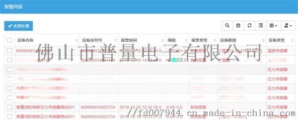 06平臺設備報警資訊.jpg