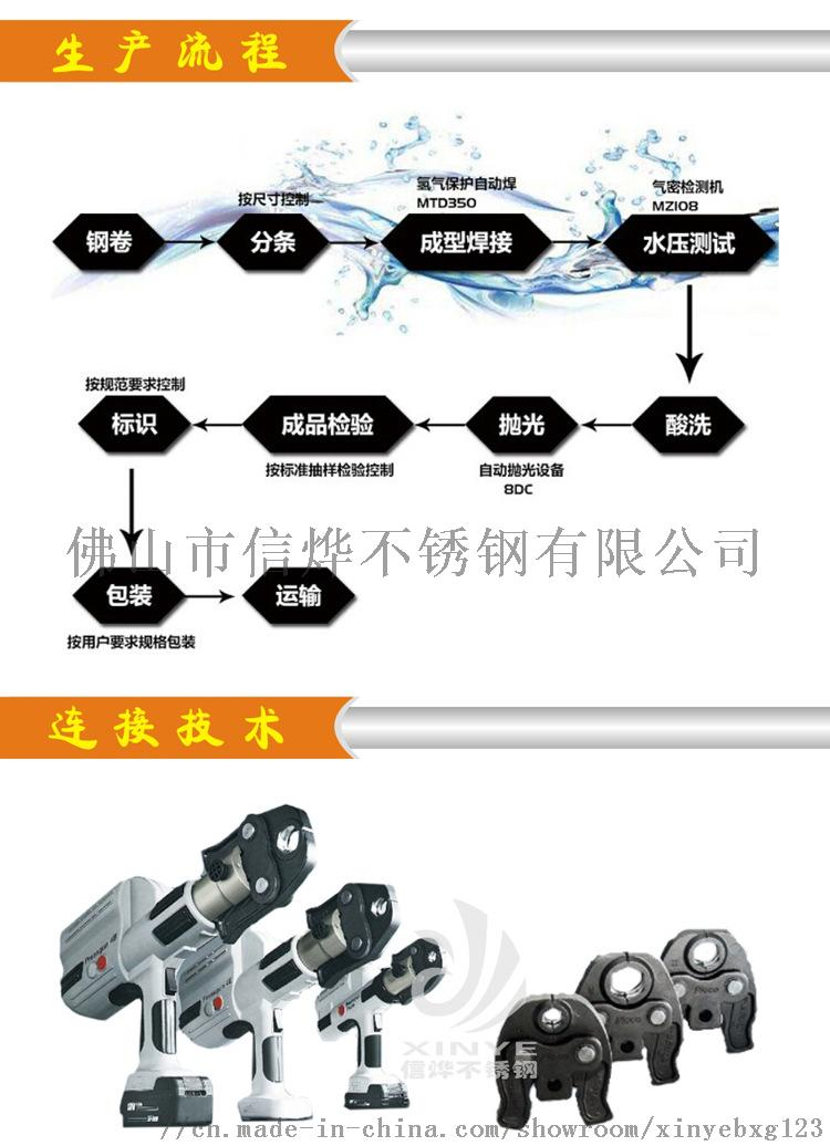 304國標薄壁不鏽鋼水管DN15卡壓不鏽鋼水管85161755