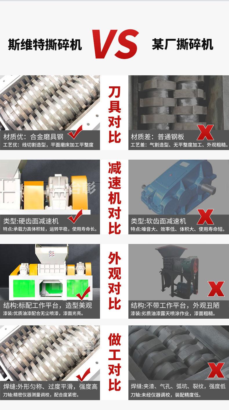 工业垃圾撕碎机 废钢铁皮撕碎机  薄膜管材撕裂机147512115