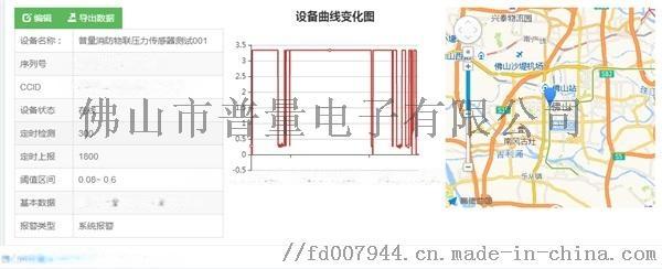 GPRS低功耗無線液位感測器92397425