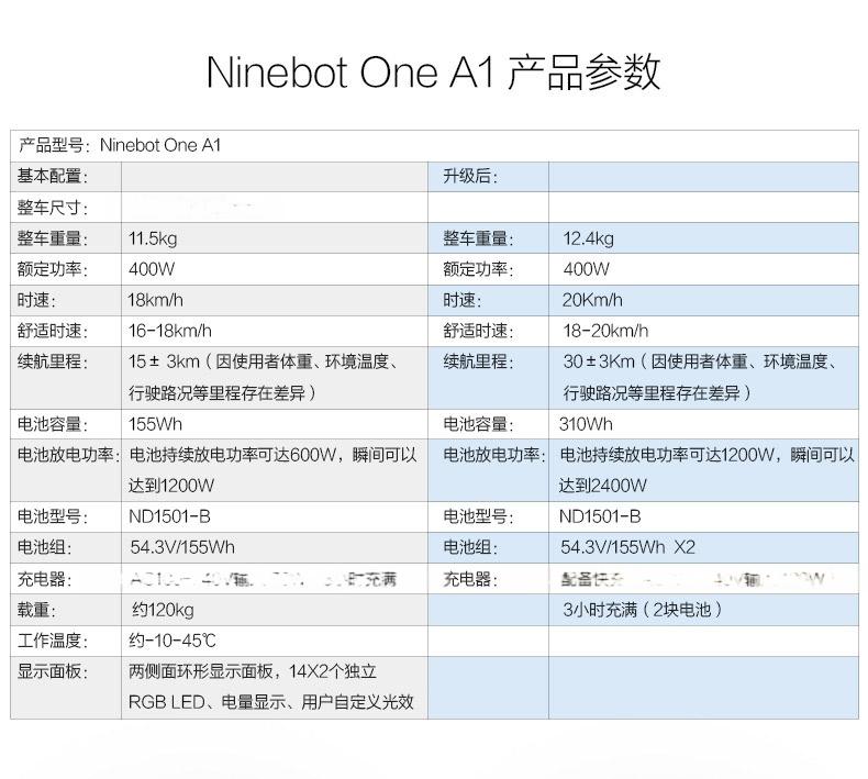 Ninebot-One-A1詳情頁20170214_12.jpg