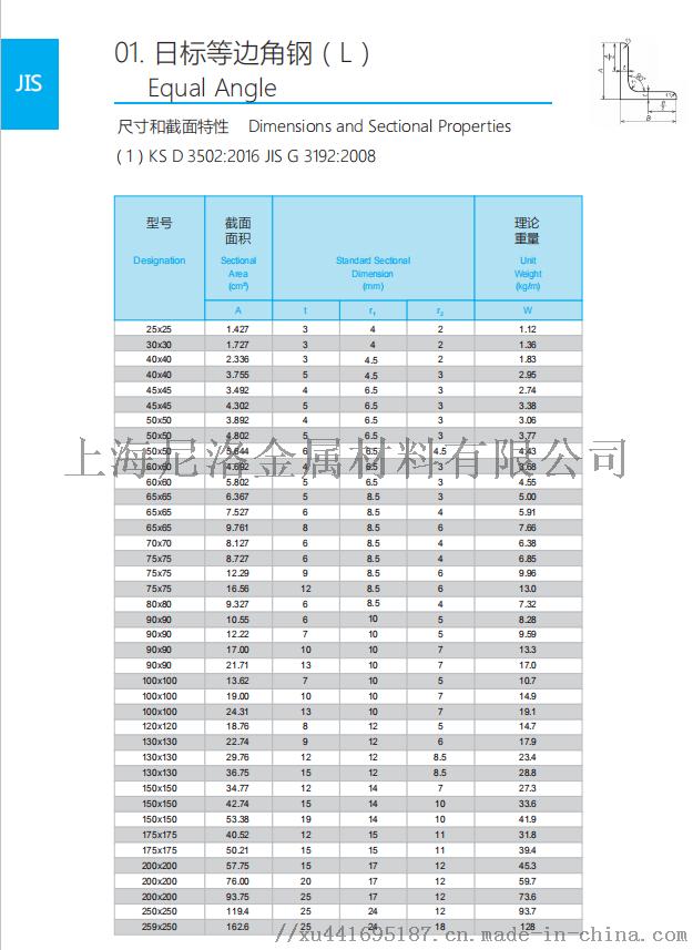 日标角钢规格表.png