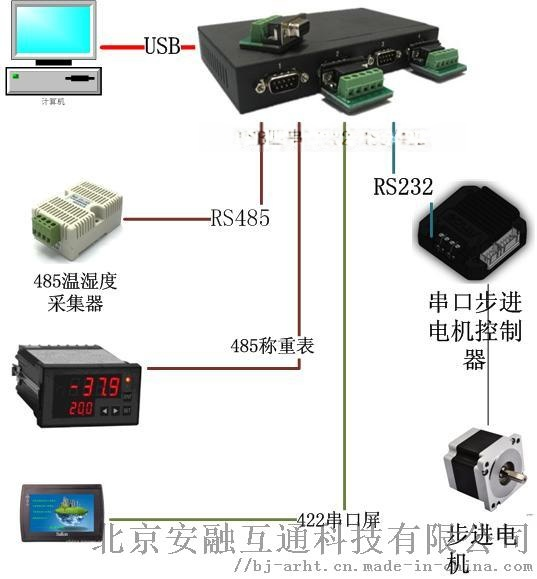AR104F应用图.jpg